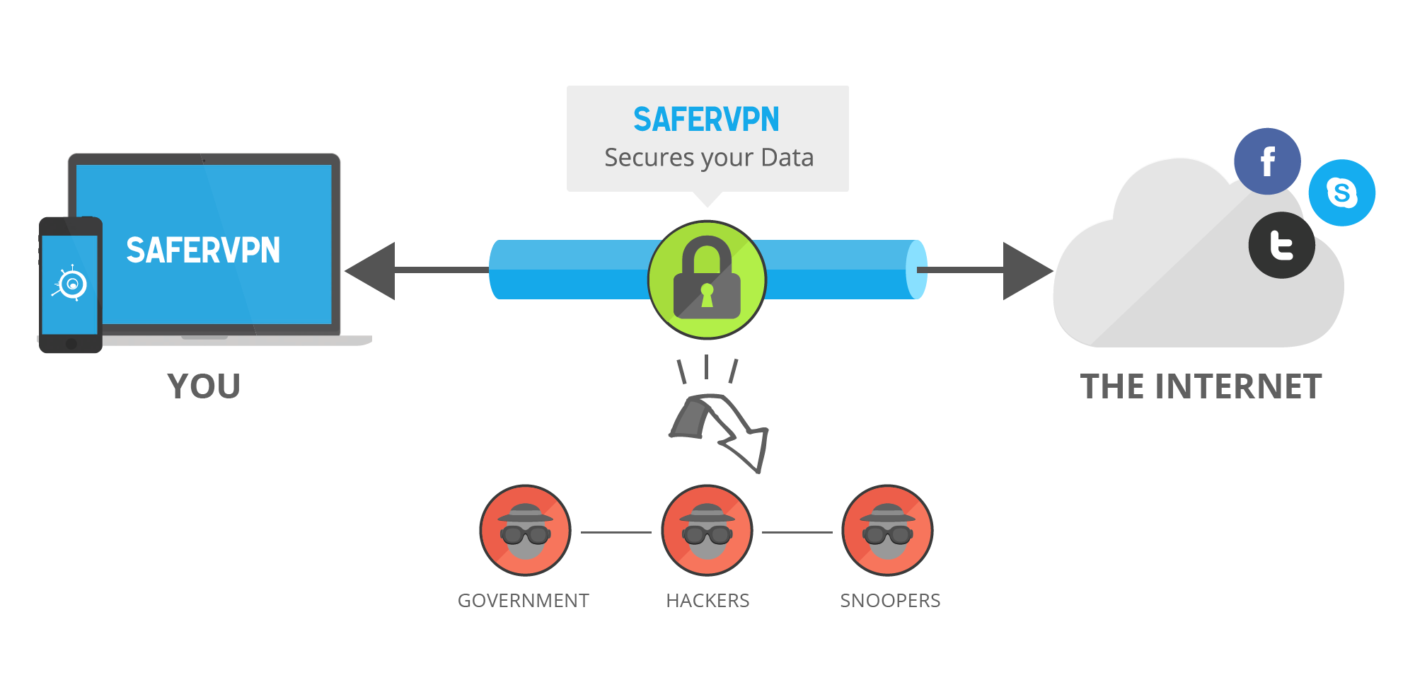What's a VPN and how it can make you safer online